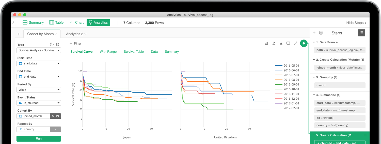 The Best Google Analytics Tools & Addons