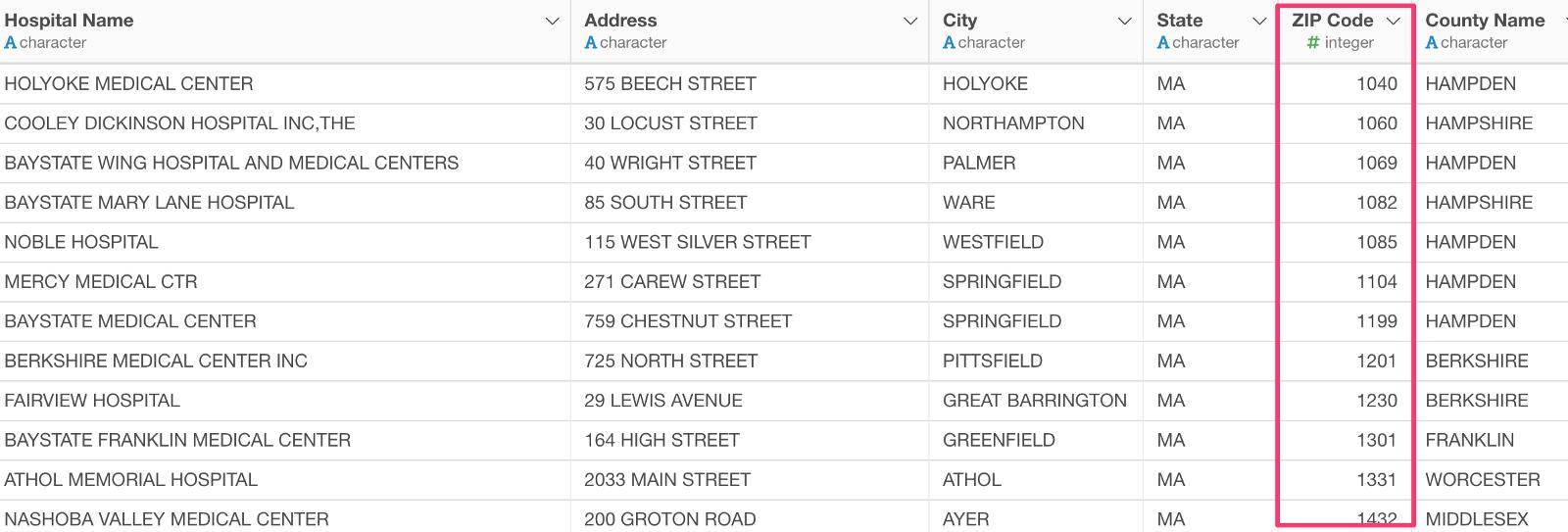 Geocoding US Address Data with Zipcode package